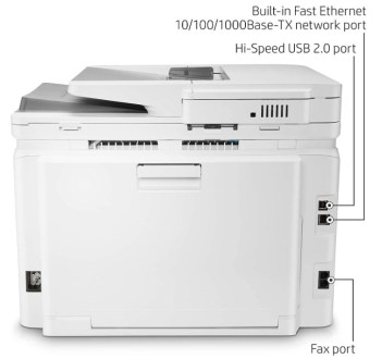 HP Color LaserJet Pro M283fdw Connectivity Options