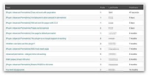 Info über Bug mit dem Plugin Advanced Permalinks