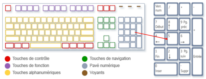 clavier-touches