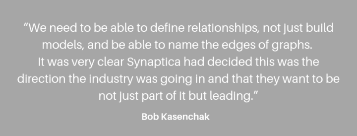 Synaptica Insights Bob Kasenchak Quote 2