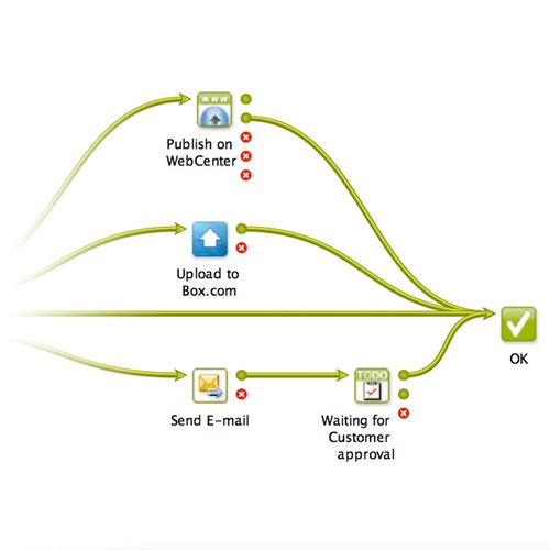 webcenter-connect-workflows