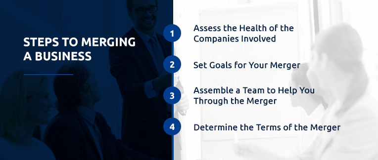 The first four steps to merging a business.