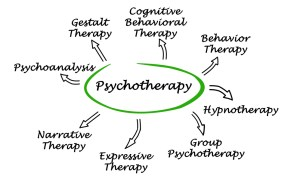 Broker to sell a Psychotherapy Counselling Center