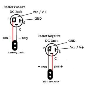 Power Supplies | Synthrotek