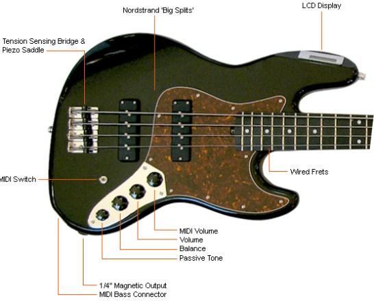 midi-bass-guitar