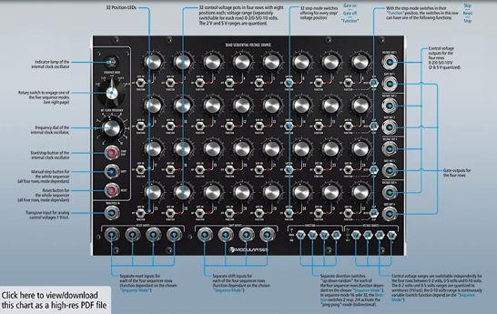 moon-modular-lunar-experience-analog-sequencer