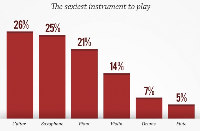 the-sexiest-instrument