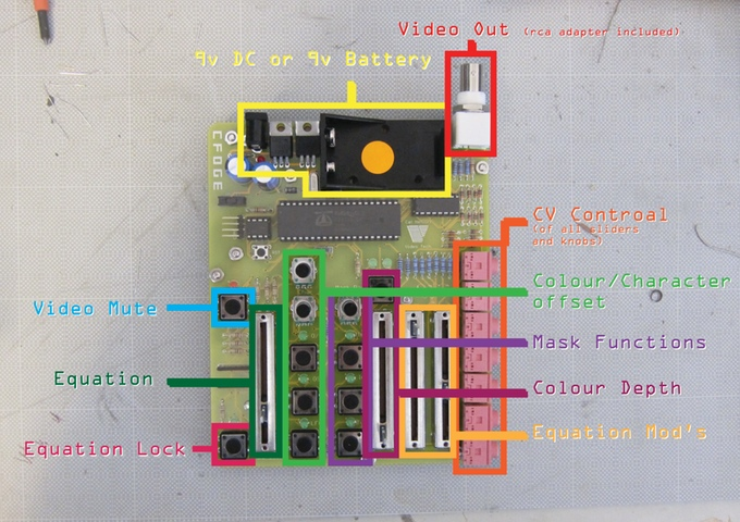 video-synthesizer