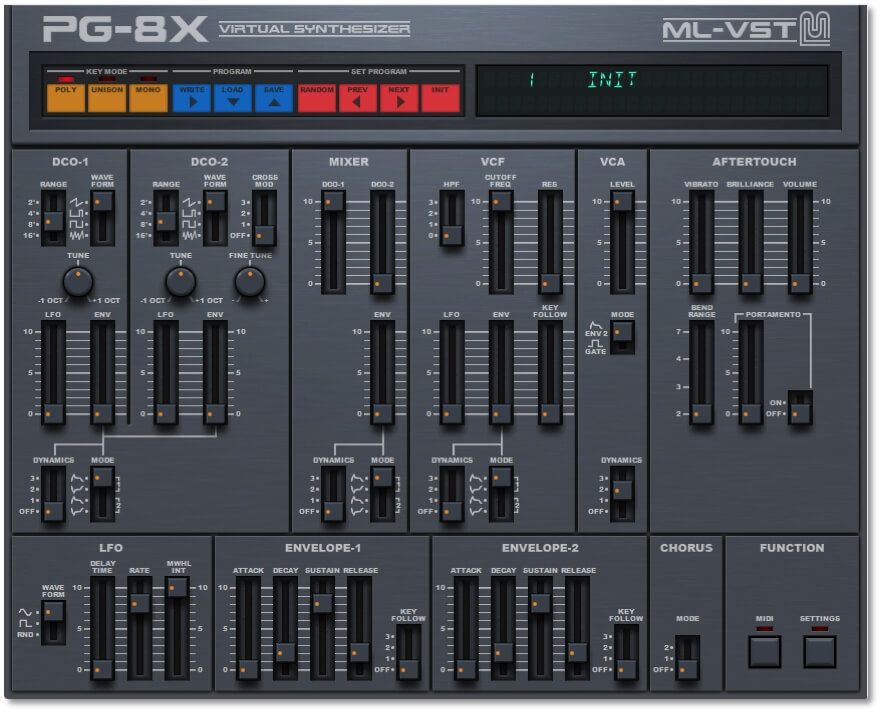Virtual Mixing Desk Free