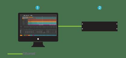 soundgrid-connect