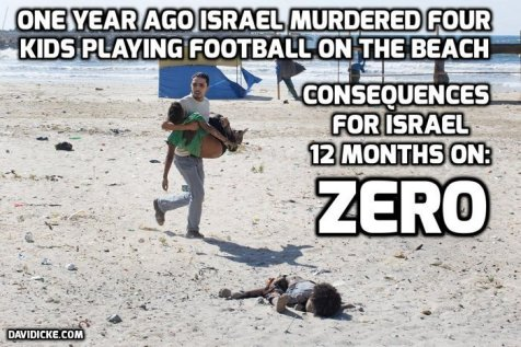 Gaza Crime 4 Children Playing at the Beach Killed by Israel