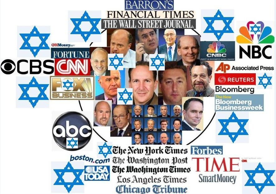 Political Zionism in the United States of America, Astounding Facts!