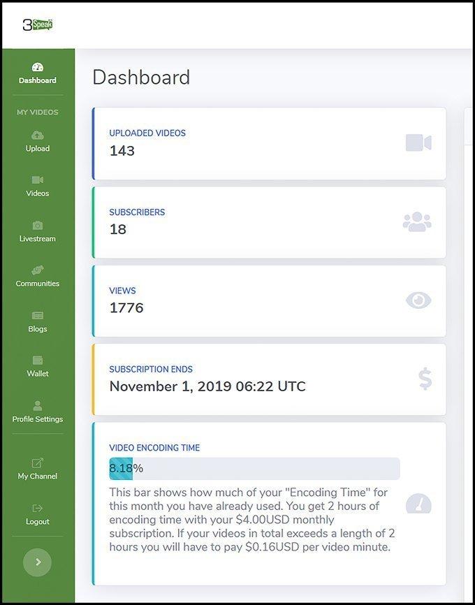 3Speak Account Dashboard Before the Ban
