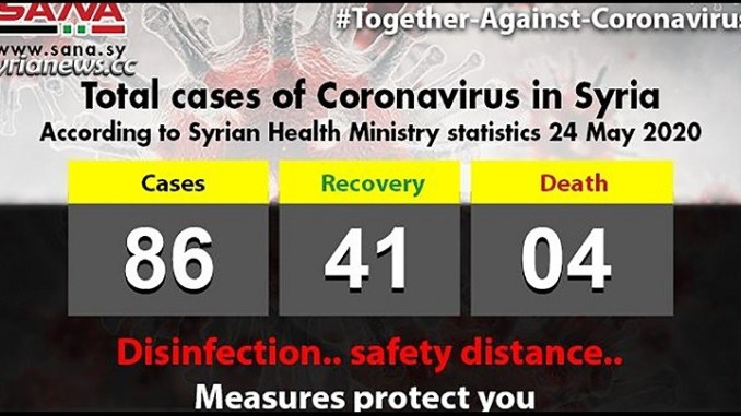 Coronavirus COVID-19 stats in Syria - May 24