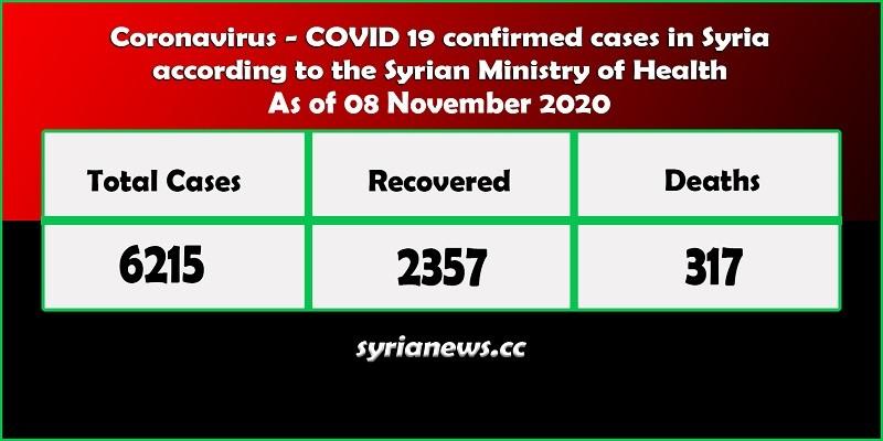 Coronavirus COVID 19 in Syria stats - Syria News syrianews.cc