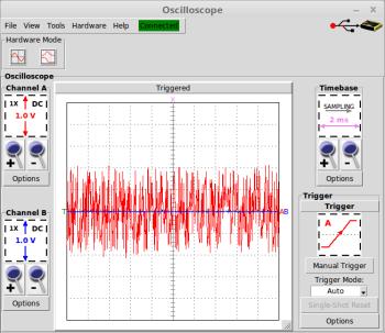 Random Noise CGR-MINI