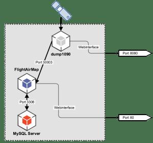 schema_minimal