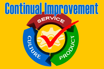 continual improvement software