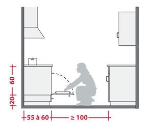 amenager l espace d une cuisine