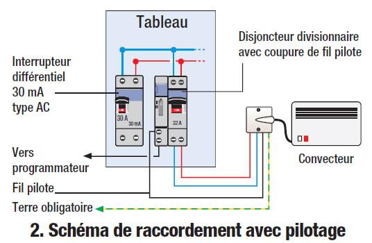 Faire Les Branchements D Un Radiateur Electrique Au Tableau
