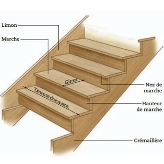 Nez De Marche Escalier Bois Brico Depot