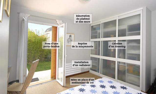 Maison Porte De Garage Avec Prix Porte Chambre Décoration de ...