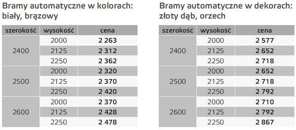 promocyjne_ceny_bram