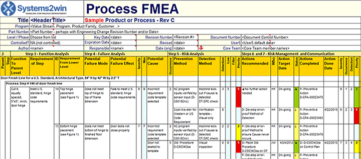 Fmea Template Fmea Tools For Failure Mode Effects Analysis