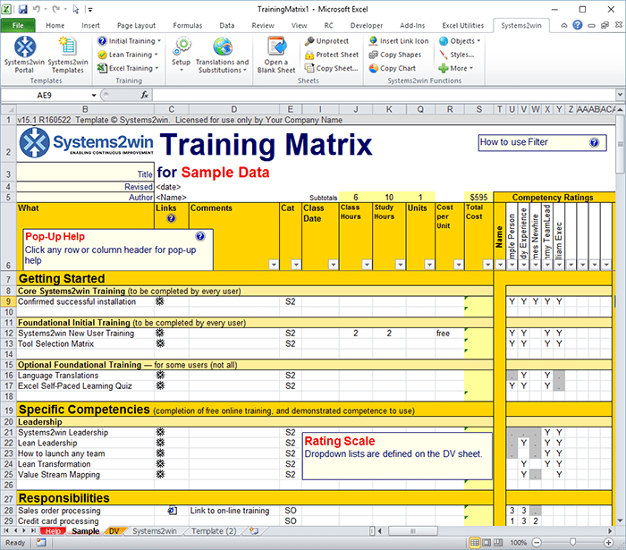 Employee safety training matrix template excel excel for Safety training matrix template