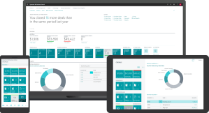 Microsoft Dynamics 365 Business Central panels
