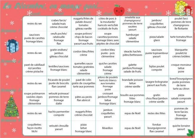 menus-decembre-1-mois-sysy