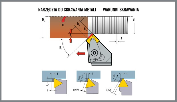 8305-PL_HQ_ILL_Metal_Cutting_Tools_Cutting_Conditions