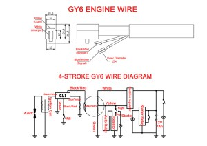 GY6 Engine Wiring Diagram