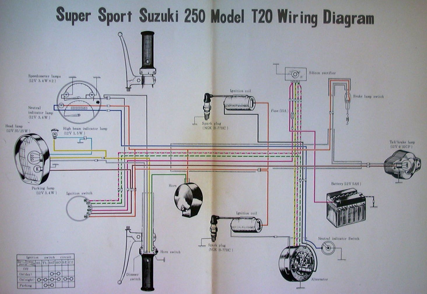 suzuki carry wiring diagram efcaviationcom leviton 2 way switch Wiring Diagrams 2001 Suzuki Esteem  Chopper Wiring Diagram Suzuki X90 Wiring Diagram Suzuki Grand Vitara Wiring-Diagram
