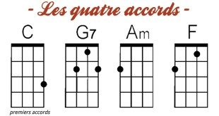 les-quatre-accords-debutant-ukulele