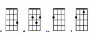 accord-ukulele-imagine-dragon