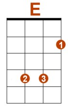 accord-E-variation-ukulele-2