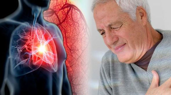 اعراض مرض القلب