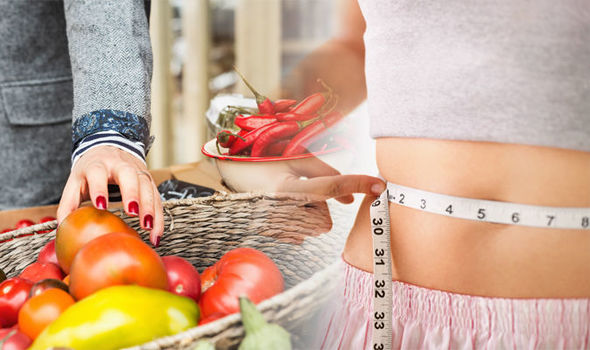 Best Diet Plan For Weight Loss