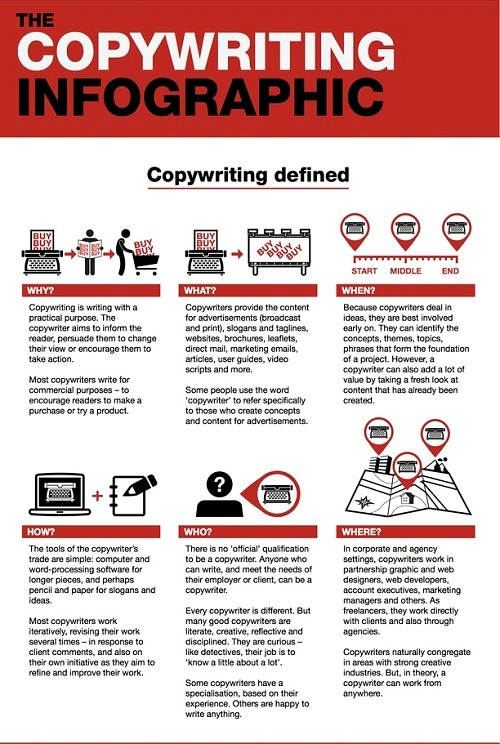 copywriting_info
