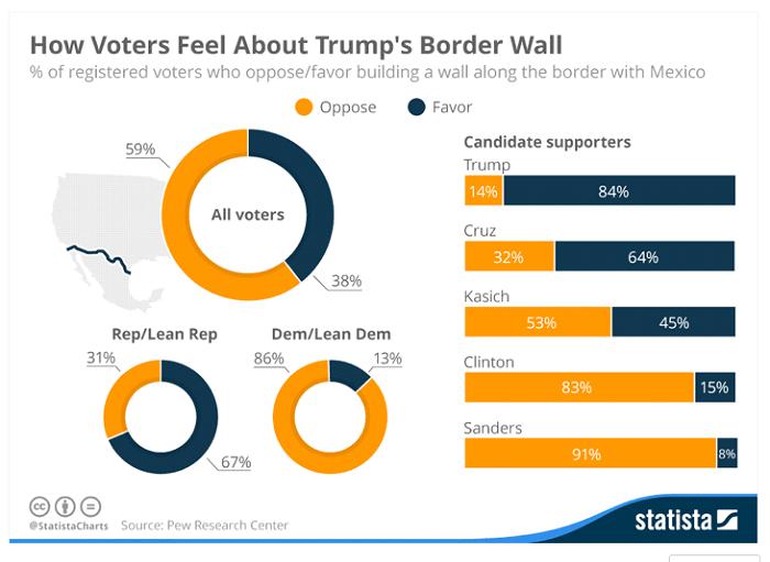 trump_votes