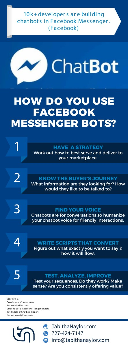 INFOGRAPHIC-WL-FB-Messenger-Bots-02