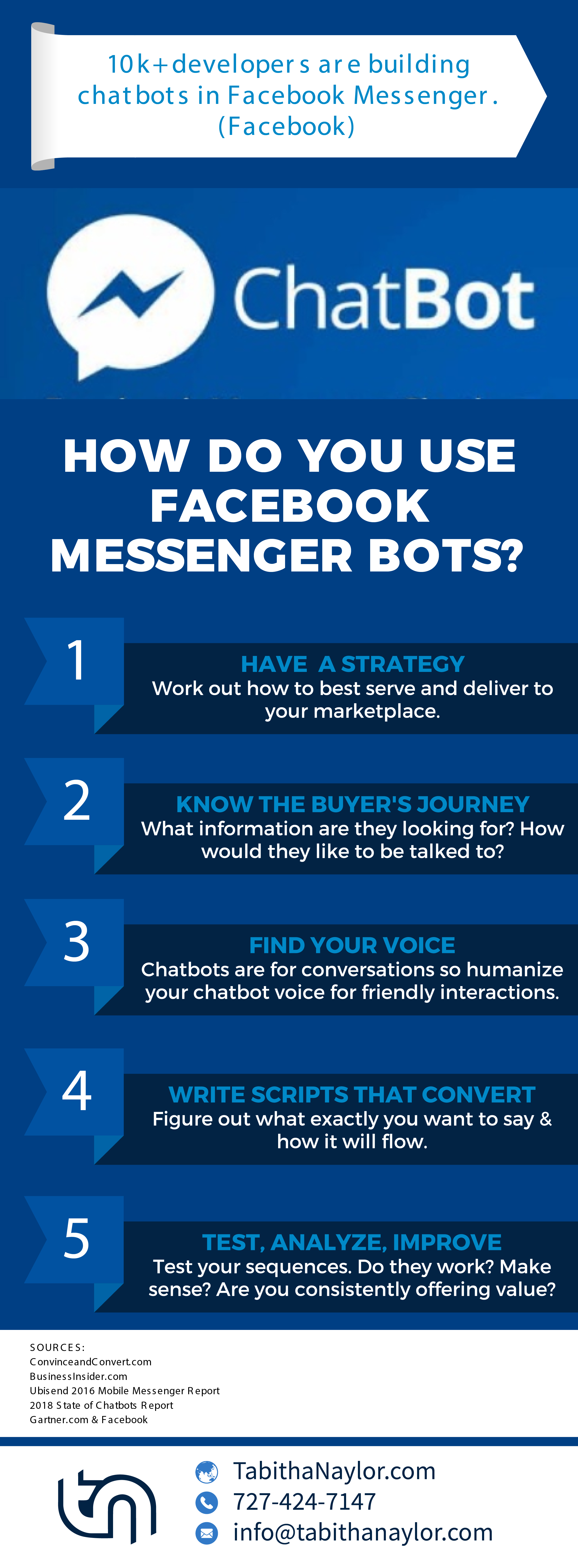 What You REALLY Need to Know About the Facebook Messenger Bot