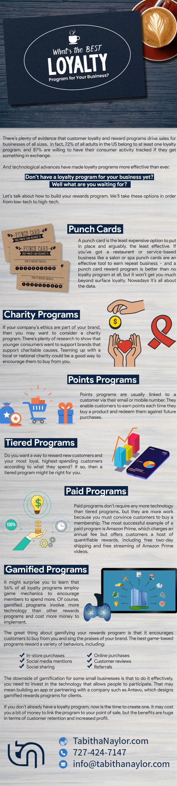 What's-the-BEST-Loyalty-Program-for-Your-Business-550x2292
