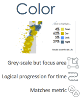 Data Visualization Linguistics Color Bridget Cogley