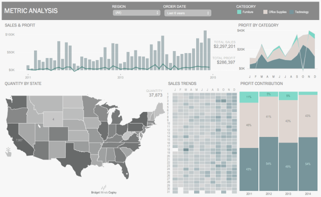 Executive Tableau Dashboard Blue - Simply Elegant Dashboards