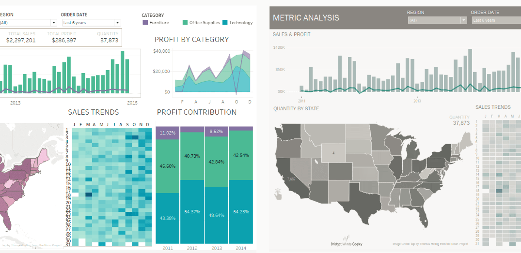 Designing Tableau Dashboards To Analyze Data Tableaufit