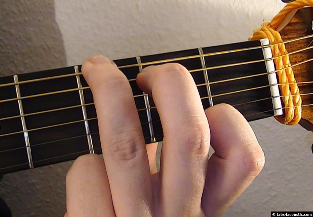 Gmaj7 Guitar Chord Chart
