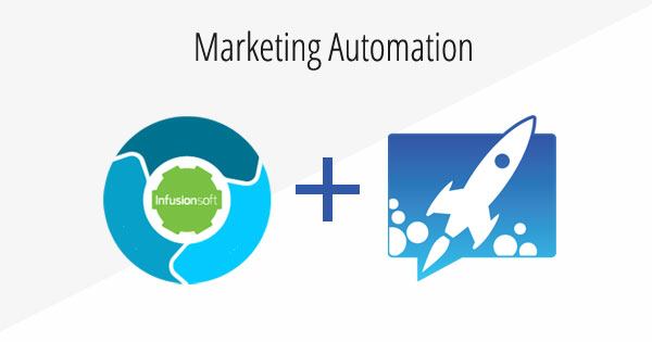 Marketing automation infusionsoft with TabSite