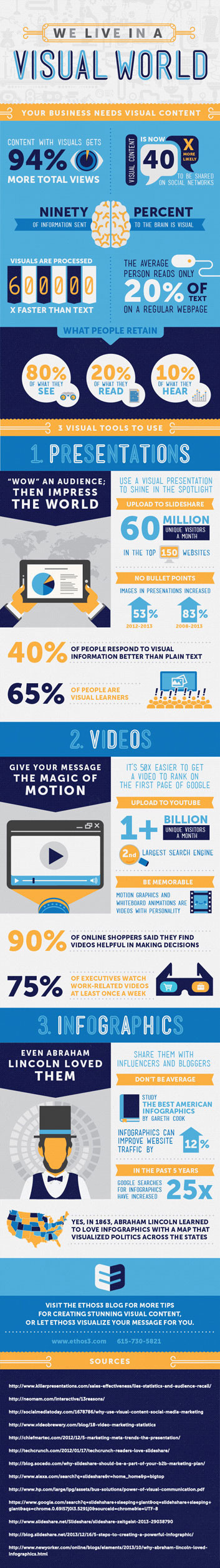 visual content for online impact via fastcompany